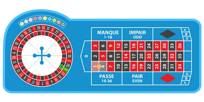 french-roulette-a-cheval